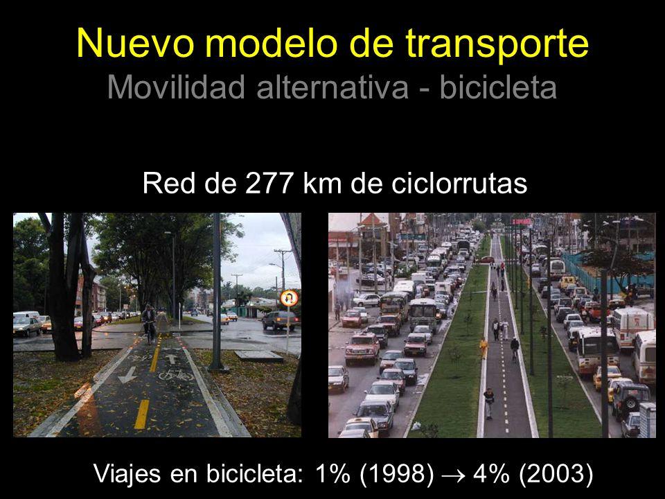 Red de 277 km de ciclorrutas Nuevo modelo de transporte Movilidad alternativa - bicicleta Viajes en bicicleta: 1% (1998) 4% (2003)