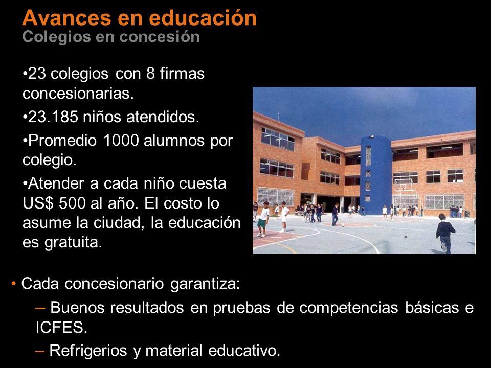Avances en educación Colegios en concesión Cada concesionario garantiza: – Buenos resultados en pruebas de competencias básicas e ICFES. – Refrigerios
