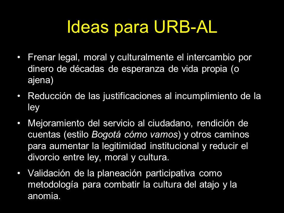 Ideas para URB-AL Frenar legal, moral y culturalmente el intercambio por dinero de décadas de esperanza de vida propia (o ajena) Reducción de las just
