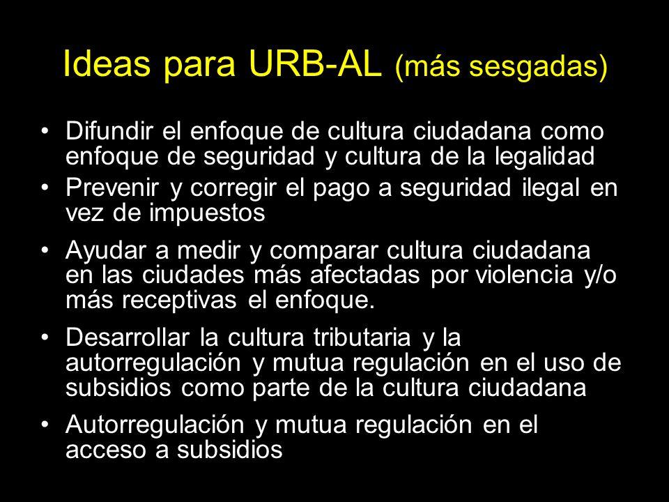 Ideas para URB-AL (más sesgadas) Difundir el enfoque de cultura ciudadana como enfoque de seguridad y cultura de la legalidad Prevenir y corregir el p