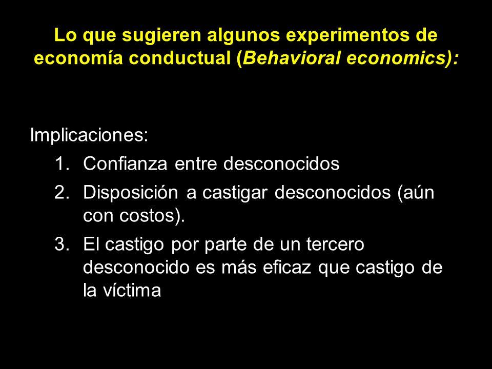 Lo que sugieren algunos experimentos de economía conductual (Behavioral economics): Implicaciones: 1.Confianza entre desconocidos 2.Disposición a cast