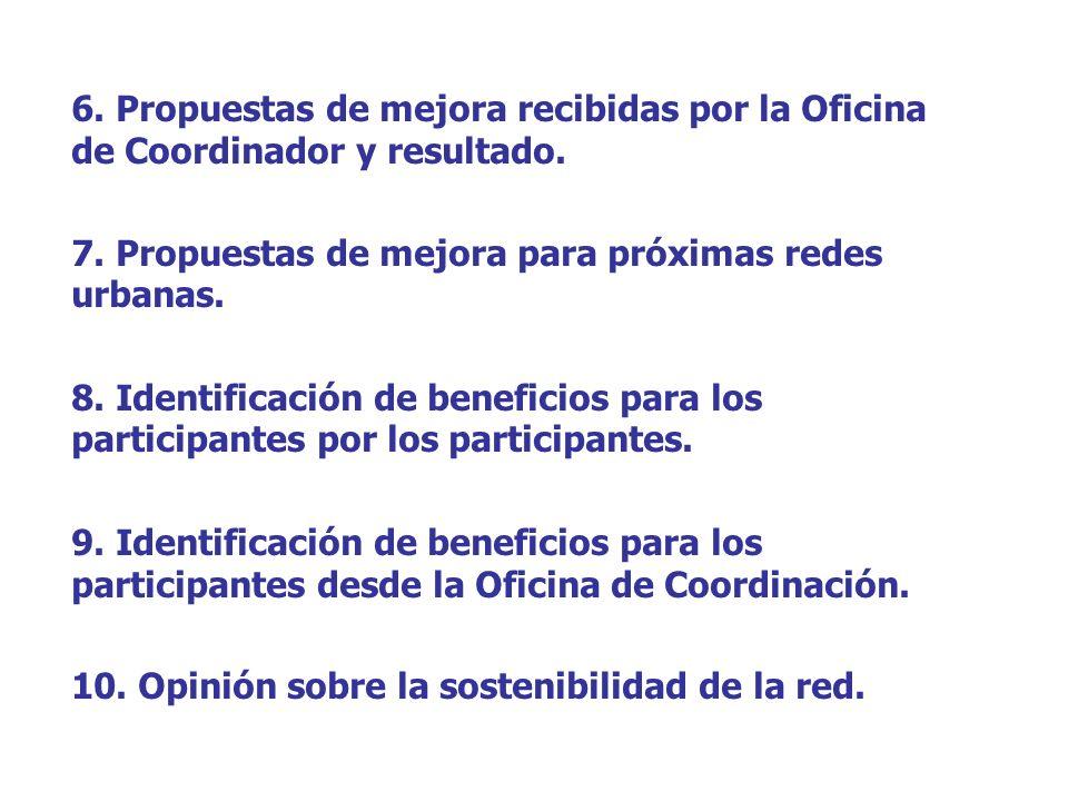 6. Propuestas de mejora recibidas por la Oficina de Coordinador y resultado.
