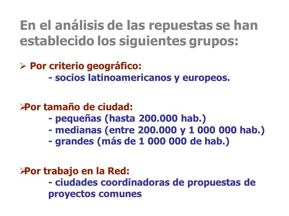 En el análisis de las repuestas se han establecido los siguientes grupos: Por criterio geográfico: - socios latinoamericanos y europeos.