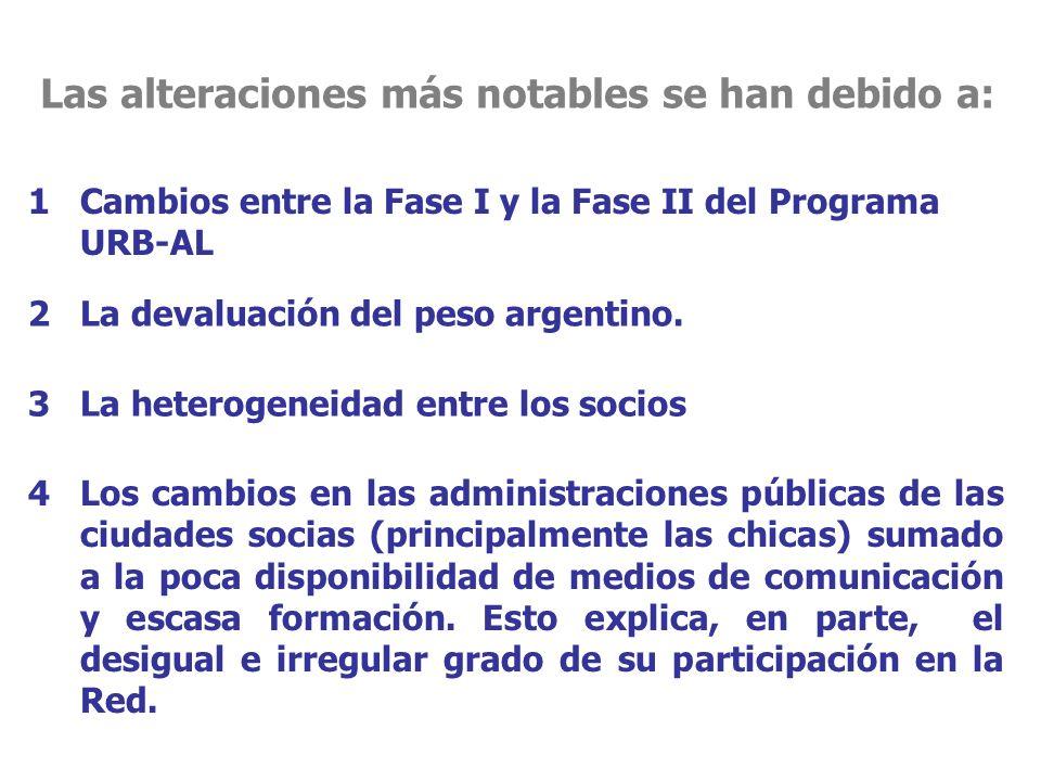 Las alteraciones más notables se han debido a: 1 Cambios entre la Fase I y la Fase II del Programa URB-AL 2 La devaluación del peso argentino.