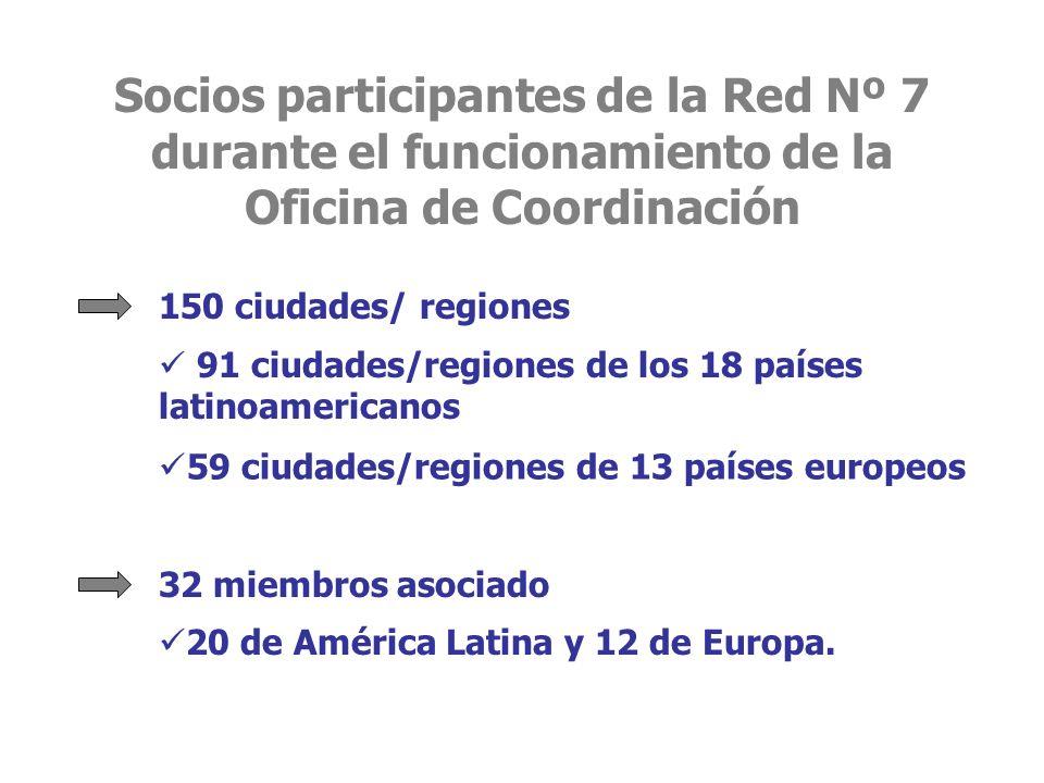Socios participantes de la Red Nº 7 durante el funcionamiento de la Oficina de Coordinación 150 ciudades/ regiones 91 ciudades/regiones de los 18 países latinoamericanos 59 ciudades/regiones de 13 países europeos 32 miembros asociado 20 de América Latina y 12 de Europa.