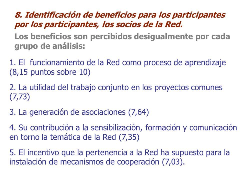 8. Identificación de beneficios para los participantes por los participantes, los socios de la Red.