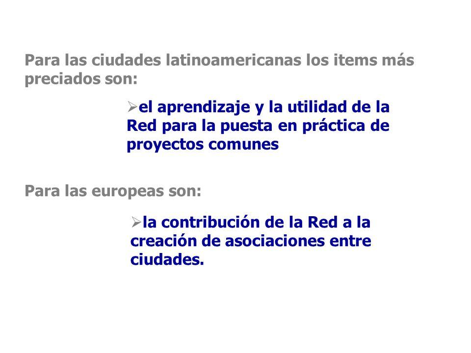 el aprendizaje y la utilidad de la Red para la puesta en práctica de proyectos comunes Para las ciudades latinoamericanas los items más preciados son: Para las europeas son: la contribución de la Red a la creación de asociaciones entre ciudades.