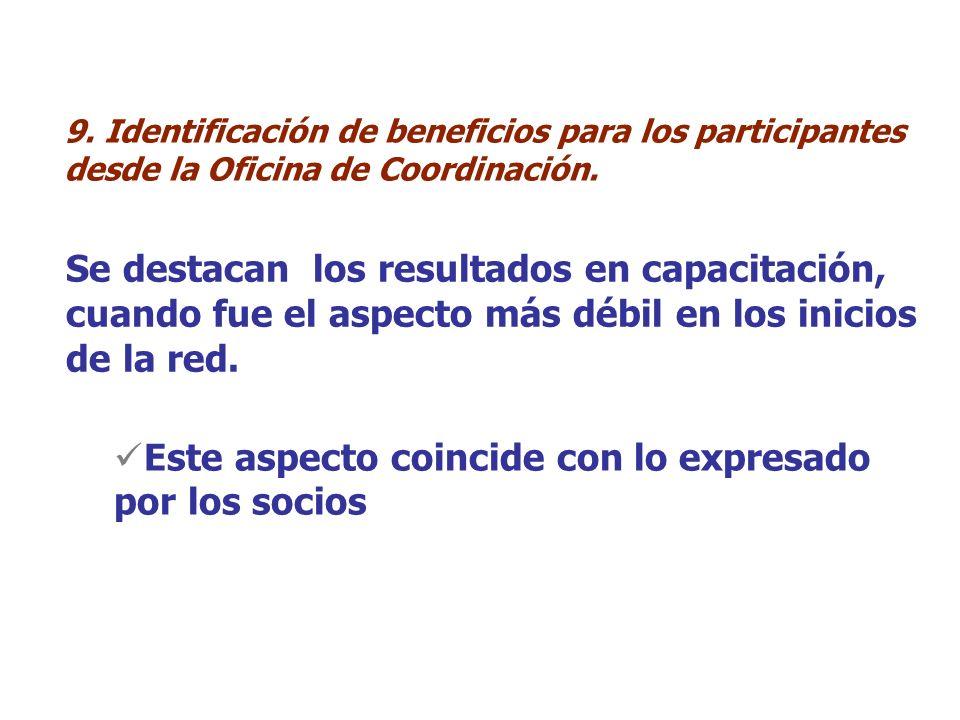 9. Identificación de beneficios para los participantes desde la Oficina de Coordinación.