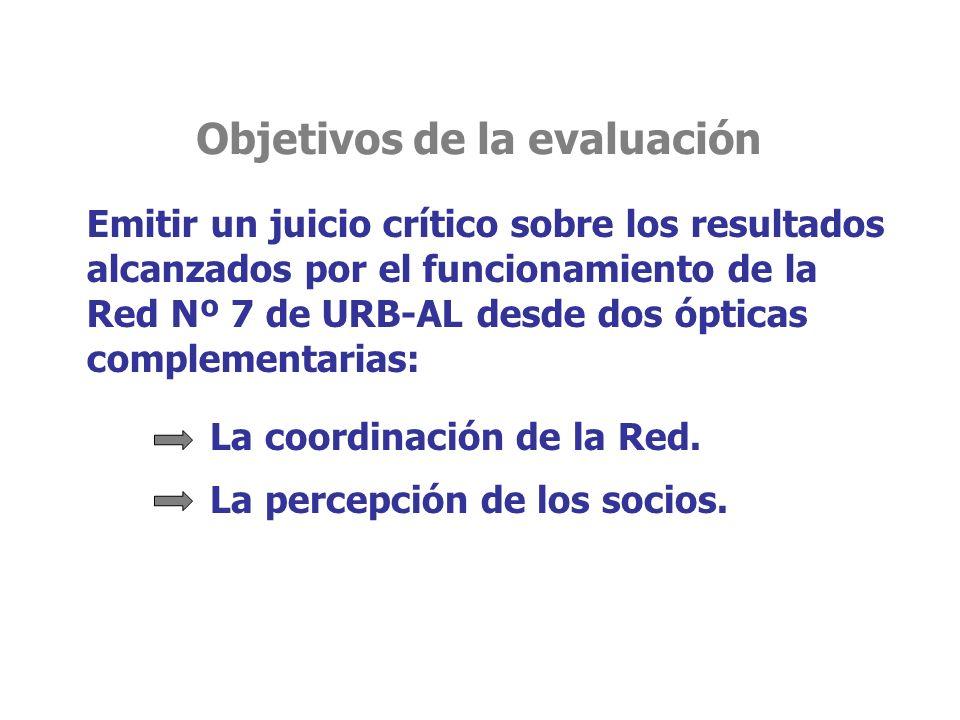 Objetivos de la evaluación La coordinación de la Red.