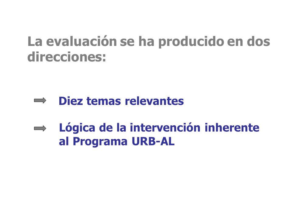 La evaluación se ha producido en dos direcciones: Diez temas relevantes Lógica de la intervención inherente al Programa URB-AL