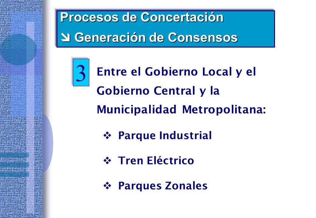 Entre el Gobierno Local y la Comunidad Organizada: Plan de Desarrollo Presupuesto Participativo Comisiones Mixtas Mesa de Concertación Procesos de Concertación Generación de Consensos Generación de Consensos 2