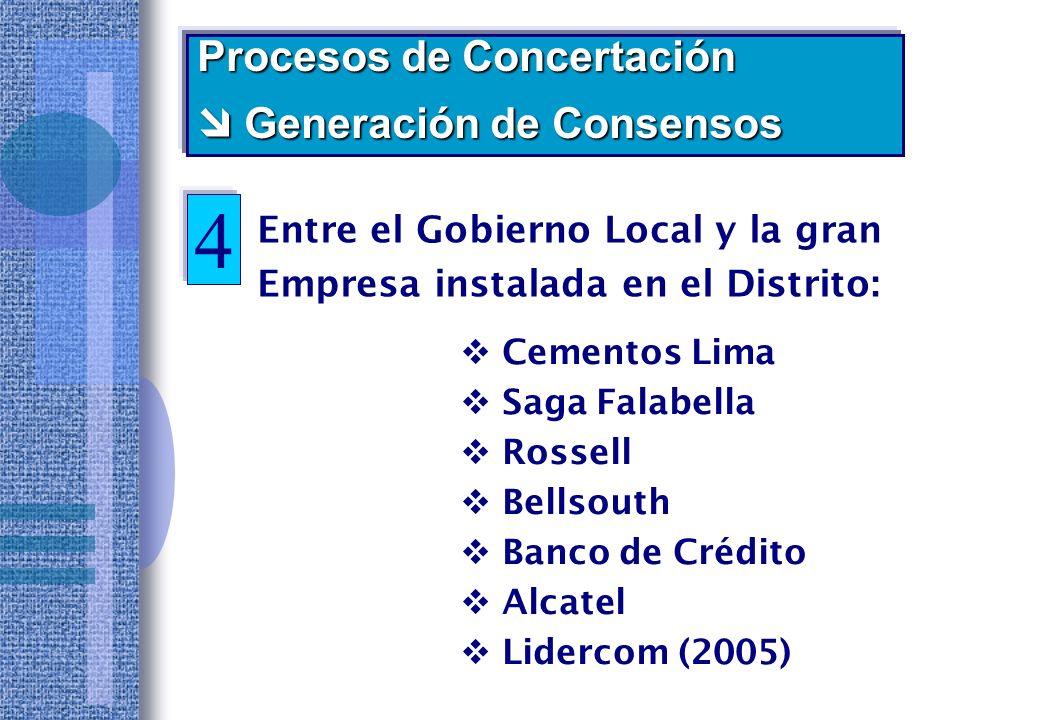 Entre el Gobierno Local y el Gobierno Central y la Municipalidad Metropolitana: Parque Industrial Tren Eléctrico Parques Zonales Procesos de Concertación Generación de Consensos Generación de Consensos 3