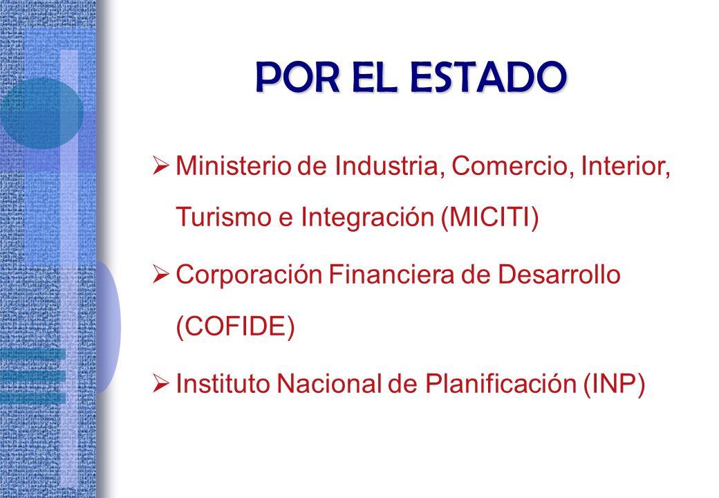 POR LA COMUNIDAD Municipalidad de Villa El Salvador (preside) Comunidad Urbana Autogestionaria de Villa El Salvador (CUAVES) Centro de Asociaciones de Pequeñas y Micro Industrias de Villa El Salvador (APEM IVES)
