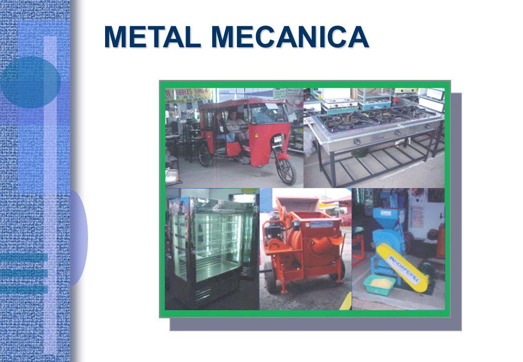 Metal mecánica Carpintería Fundición Artesanía Calzado y cueros Confecciones Alimentos ACTIVIDADES PRODUCTIVAS