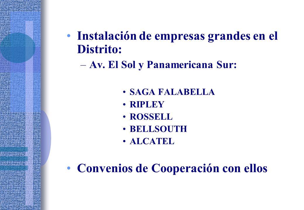 Segunda Etapa Creación de una nueva Zona Industrial en la Panamericana Sur 300 Empresas Industriales instaladas