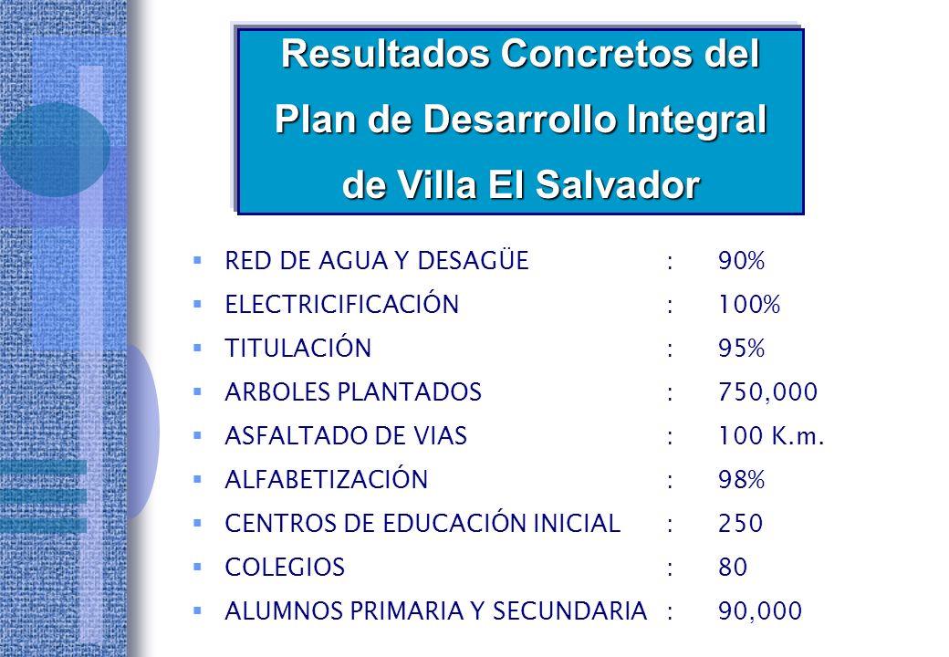 Lagunas de Oxidación.Hospital Distrital. Estadio y Complejos Deportivos Sectoriales.