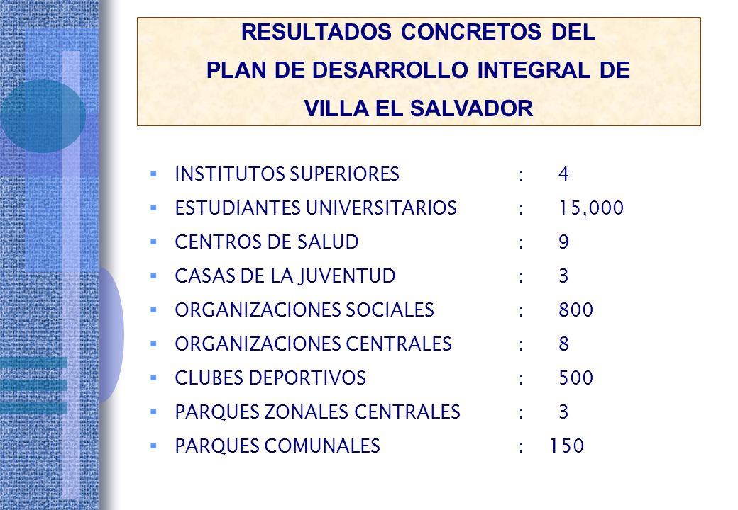 RED DE AGUA Y DESAGÜE :90% ELECTRICIFICACIÓN :100% TITULACIÓN :95% ARBOLES PLANTADOS :750,000 ASFALTADO DE VIAS :100 K.m.