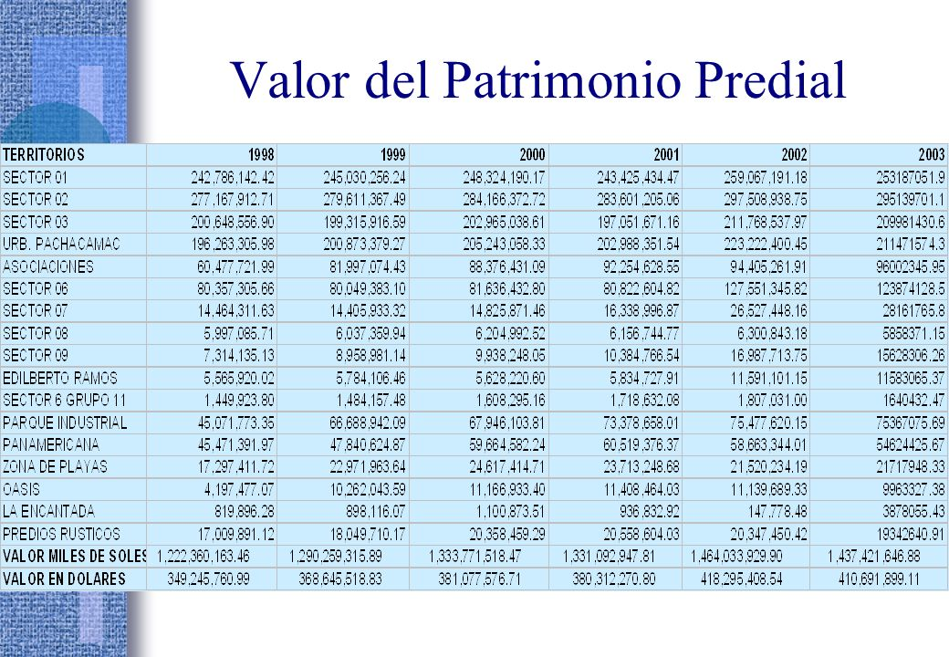 248UNIDADES PRODUCTIVAS AGROPECUARIAS.2500PEQUEÑAS Y MEDIANAS EMPRESAS.