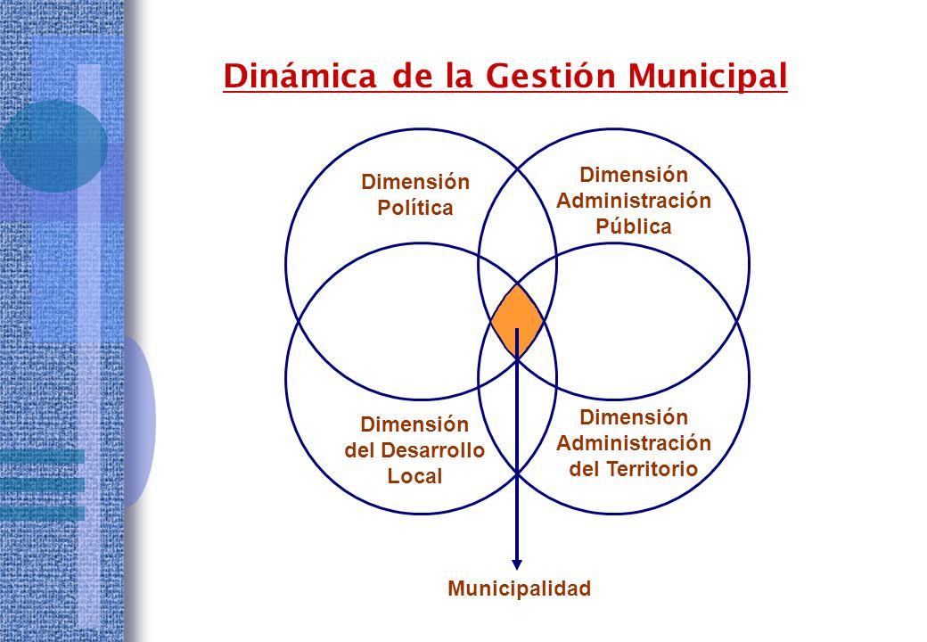 1.-La planificación del desarrollo es un proceso local (técnico - político.) 2.-La planificación del desarrollo requiere la participación de la mayoría de actores locales.