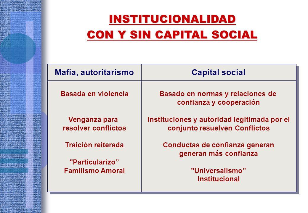 Objetivos: sociales económicos ambientales Diagnóstico Estudio de Alternativas Plan de Acción Elección de Futuro (Estratégico) Seguimiento Administraciones Sector Públicas Privado Desarrollo Social / Desarrollo Económico