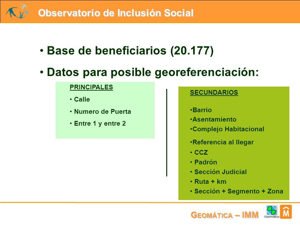 Observatorio de Inclusión Social G EOMÁTICA – IMM