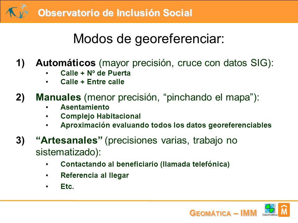 Observatorio de Inclusión Social G EOMÁTICA – IMM Datos de productividad Restan 4.629 beneficiarios por mapear (Imposibles=1.591).