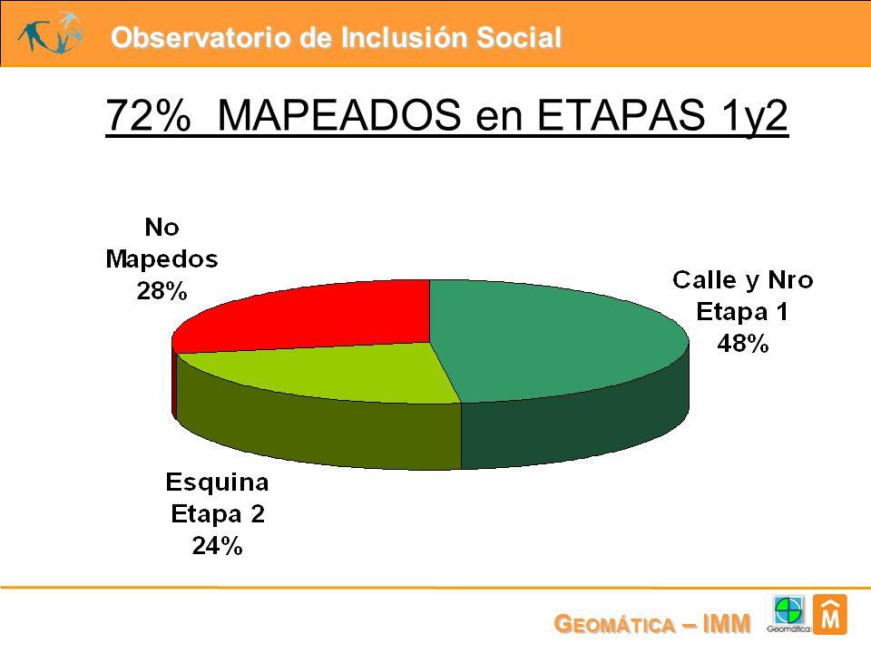 Observatorio de Inclusión Social G EOMÁTICA – IMM ETAPA 3 (PROCEDIMIENTO) : Ubicación del lugar –Estudio de cada caso particular.