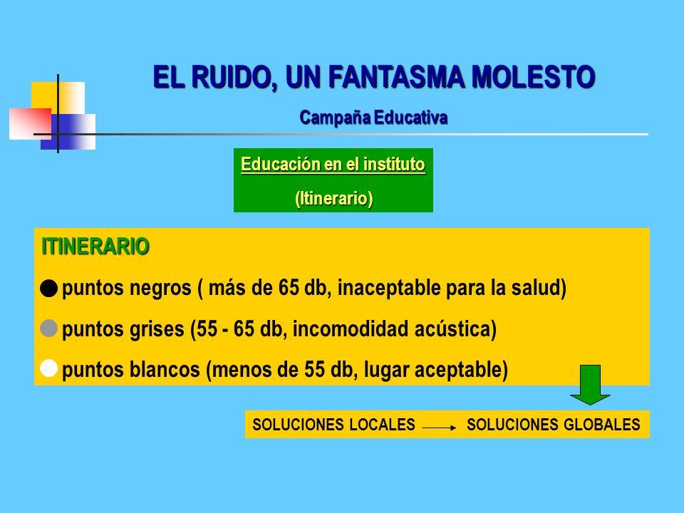 EL RUIDO, UN FANTASMA MOLESTO Campaña Educativa Educación en el instituto (Taller) Experiencias con el ruido Loto sonora (Discriminación acústica) Los