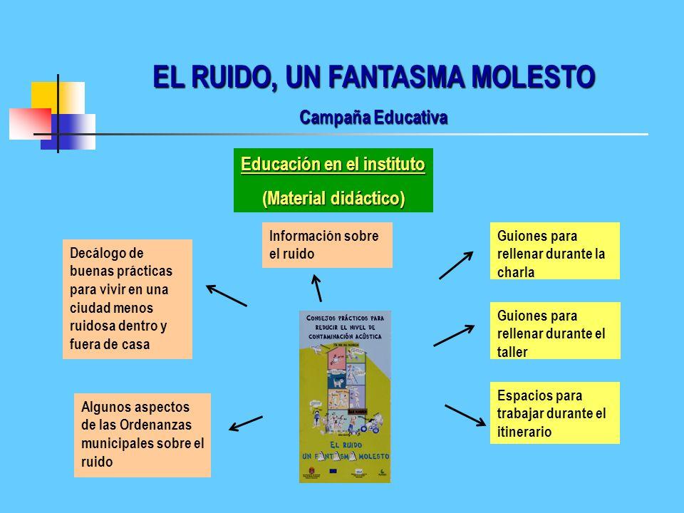 EL RUIDO, UN FANTASMA MOLESTO Campaña Educativa Educación en el instituto (Itinerario) ITINERARIO puntos negros ( más de 65 db, inaceptable para la sa