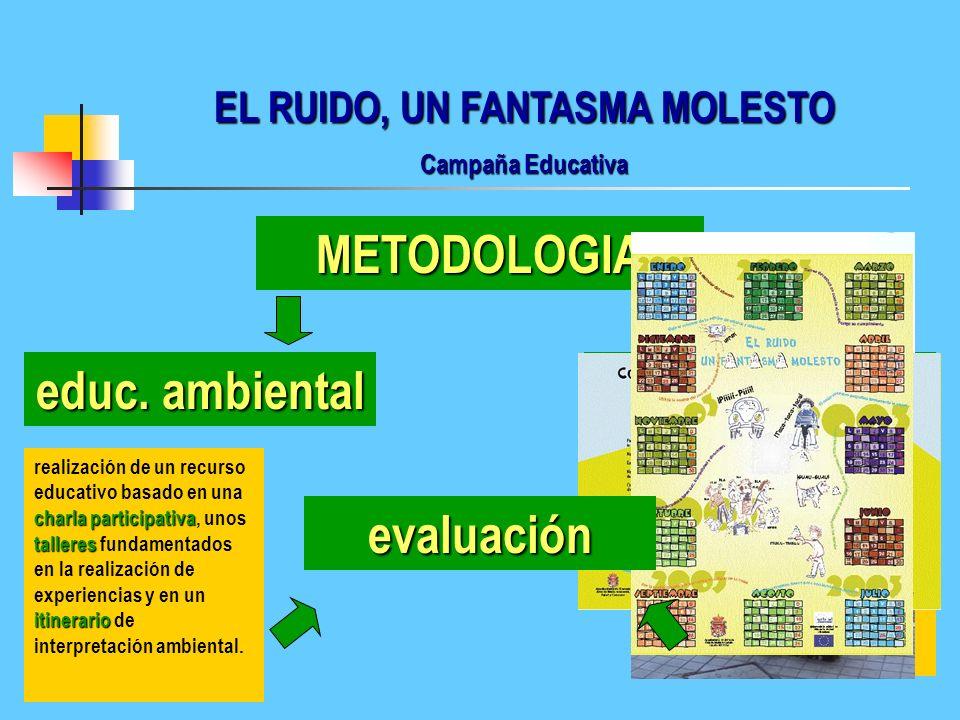 EL RUIDO, UN FANTASMA MOLESTO Campaña Educativa METODOLOGIA educ.