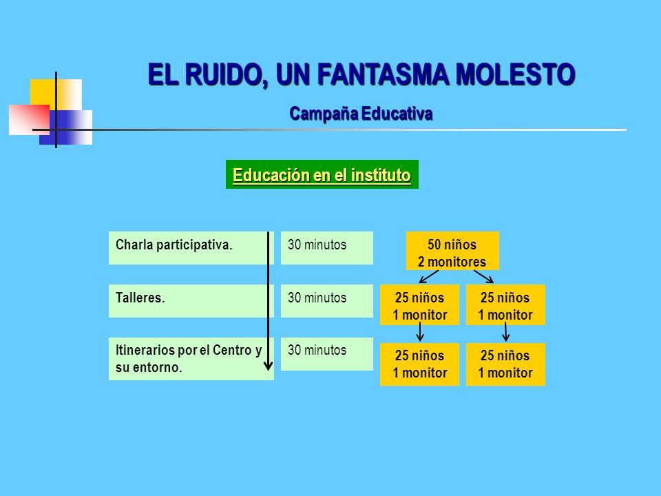 EL RUIDO, UN FANTASMA MOLESTO Campaña Educativa METODOLOGIA educ. ambiental com. ambiental charla participativa talleres itinerario realización de un