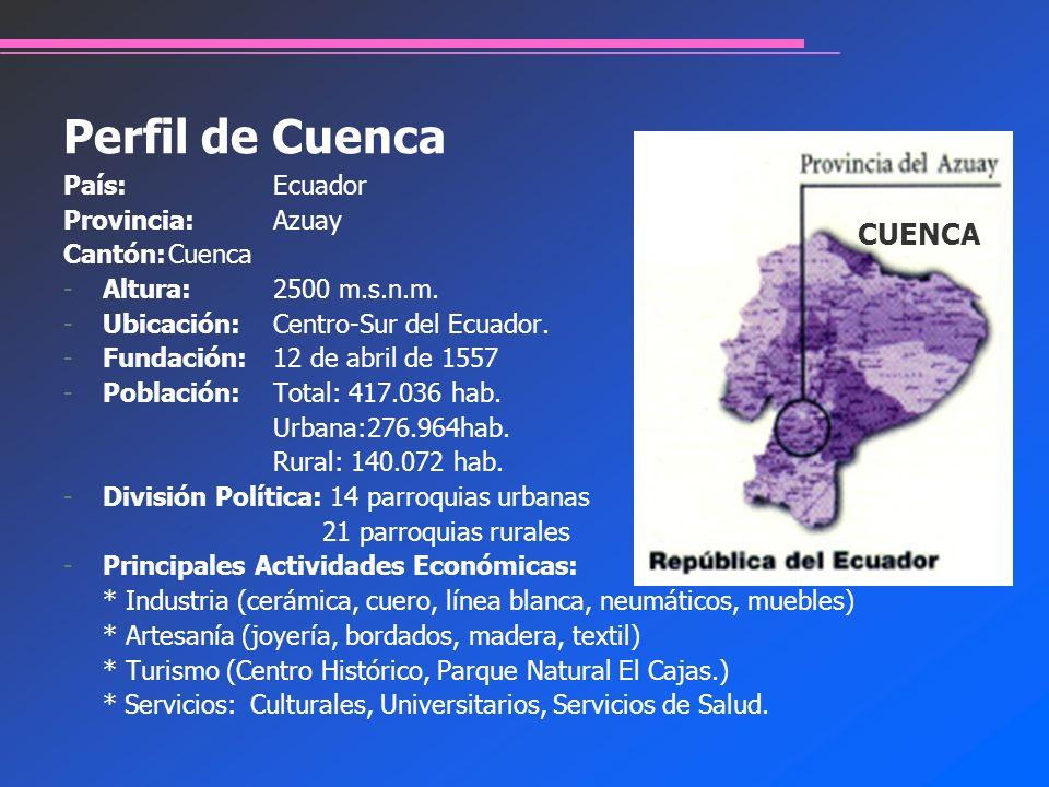Perfil de Cuenca País:Ecuador Provincia:Azuay Cantón:Cuenca -Altura:2500 m.s.n.m.