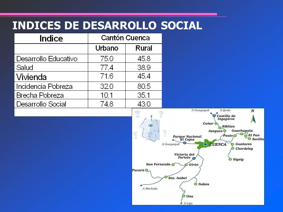 Plan Estratégico de Cuenca, PEC.