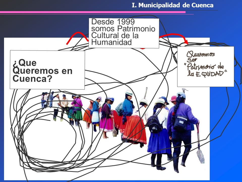 ¿Que Queremos en Cuenca.Desde 1999 somos Patrimonio Cultural de la Humanidad I.