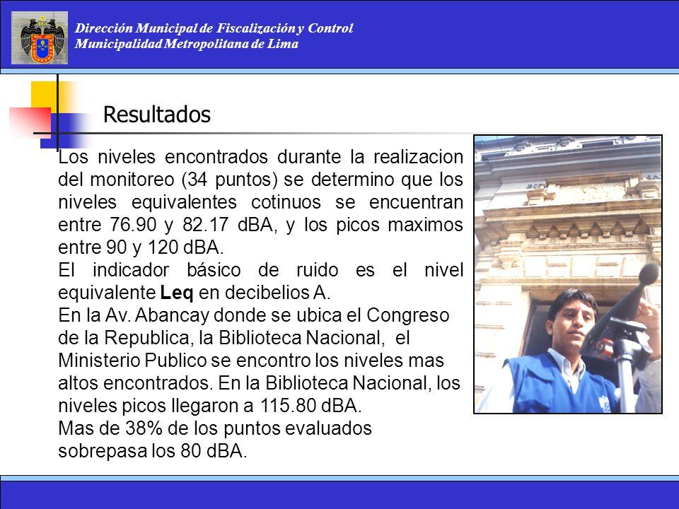 Dirección Municipal de Fiscalización y Control Municipalidad Metropolitana de Lima Resultados Los niveles encontrados durante la realizacion del monit