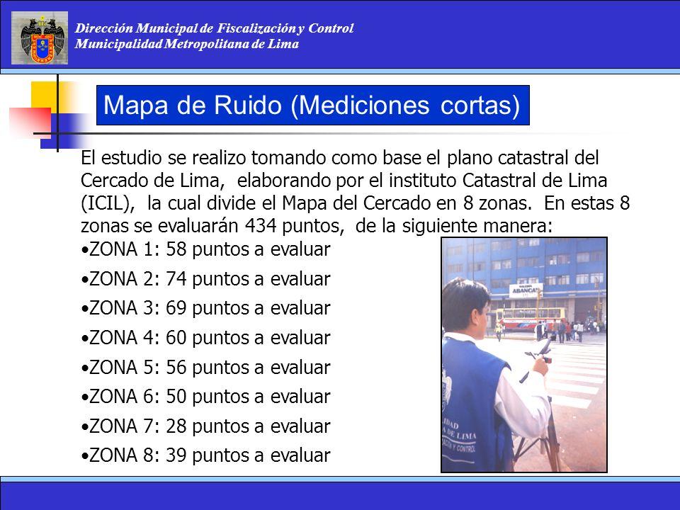 Dirección Municipal de Fiscalización y Control Municipalidad Metropolitana de Lima ZONA 1: 58 puntos a evaluar ZONA 2: 74 puntos a evaluar ZONA 3: 69