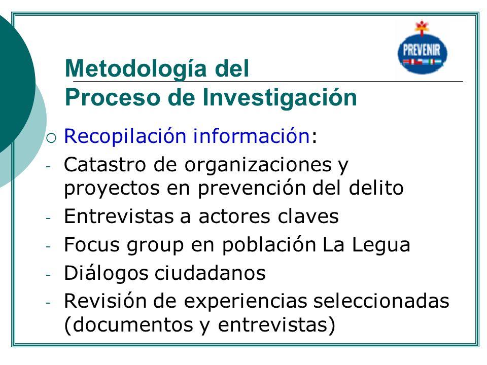 Metodología del Proceso de Investigación Recopilación información: - Catastro de organizaciones y proyectos en prevención del delito - Entrevistas a a
