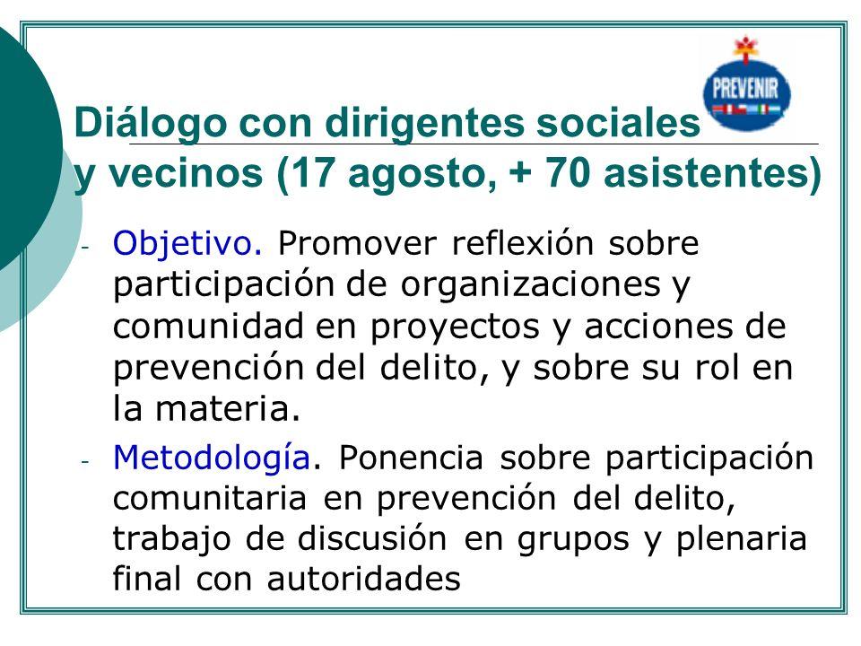 Diálogo con dirigentes sociales y vecinos (17 agosto, + 70 asistentes) - Objetivo. Promover reflexión sobre participación de organizaciones y comunida