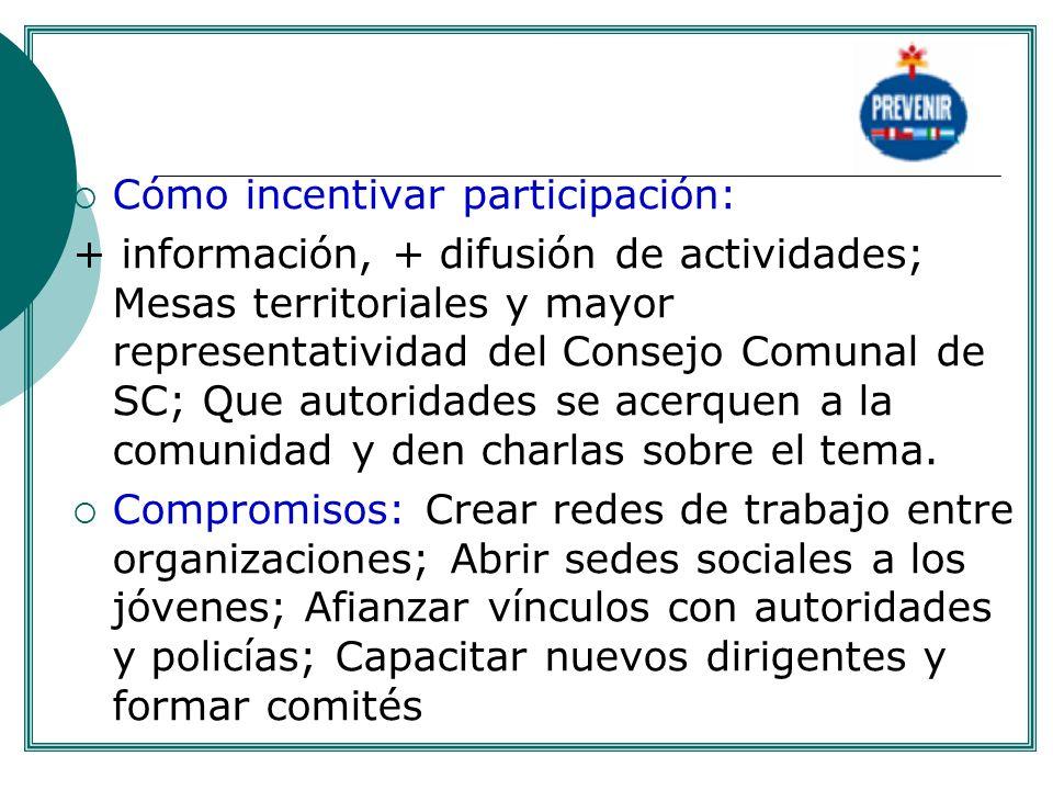 Cómo incentivar participación: + información, + difusión de actividades; Mesas territoriales y mayor representatividad del Consejo Comunal de SC; Que