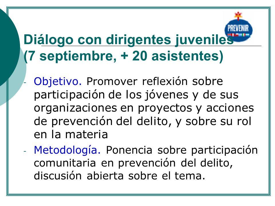 Diálogo con dirigentes juveniles (7 septiembre, + 20 asistentes) - Objetivo. Promover reflexión sobre participación de los jóvenes y de sus organizaci