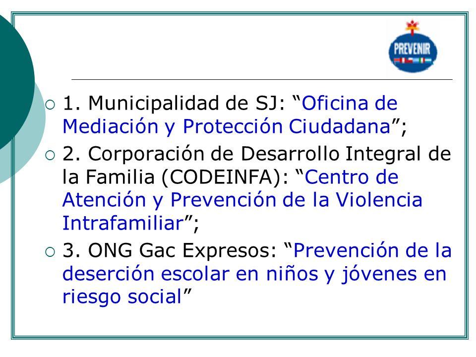 1. Municipalidad de SJ: Oficina de Mediación y Protección Ciudadana; 2. Corporación de Desarrollo Integral de la Familia (CODEINFA): Centro de Atenció