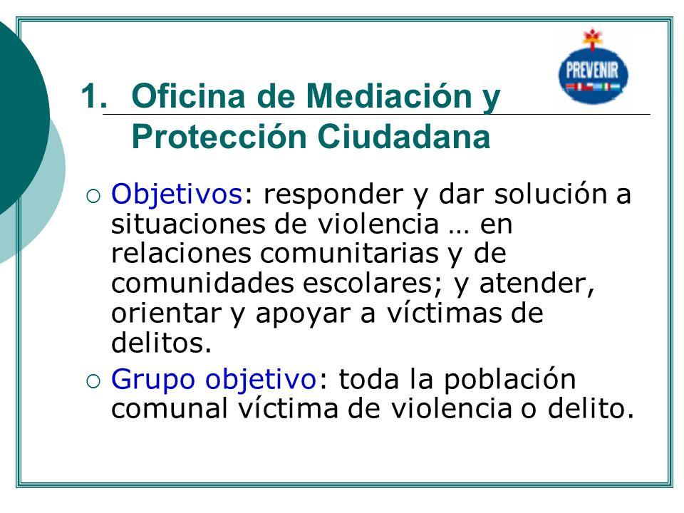 1.Oficina de Mediación y Protección Ciudadana Objetivos: responder y dar solución a situaciones de violencia … en relaciones comunitarias y de comunid