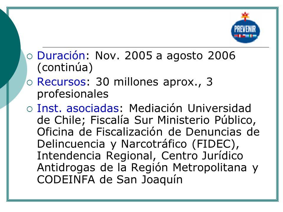 Duración: Nov. 2005 a agosto 2006 (continúa) Recursos: 30 millones aprox., 3 profesionales Inst. asociadas: Mediación Universidad de Chile; Fiscalía S