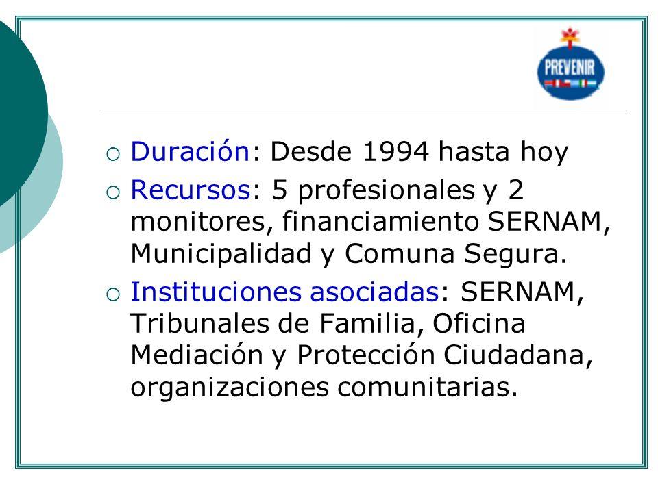 Duración: Desde 1994 hasta hoy Recursos: 5 profesionales y 2 monitores, financiamiento SERNAM, Municipalidad y Comuna Segura. Instituciones asociadas: