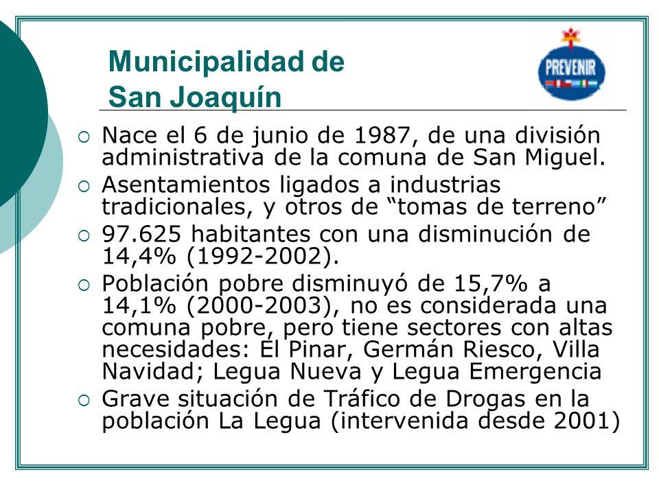 Nace el 6 de junio de 1987, de una división administrativa de la comuna de San Miguel. Asentamientos ligados a industrias tradicionales, y otros de to