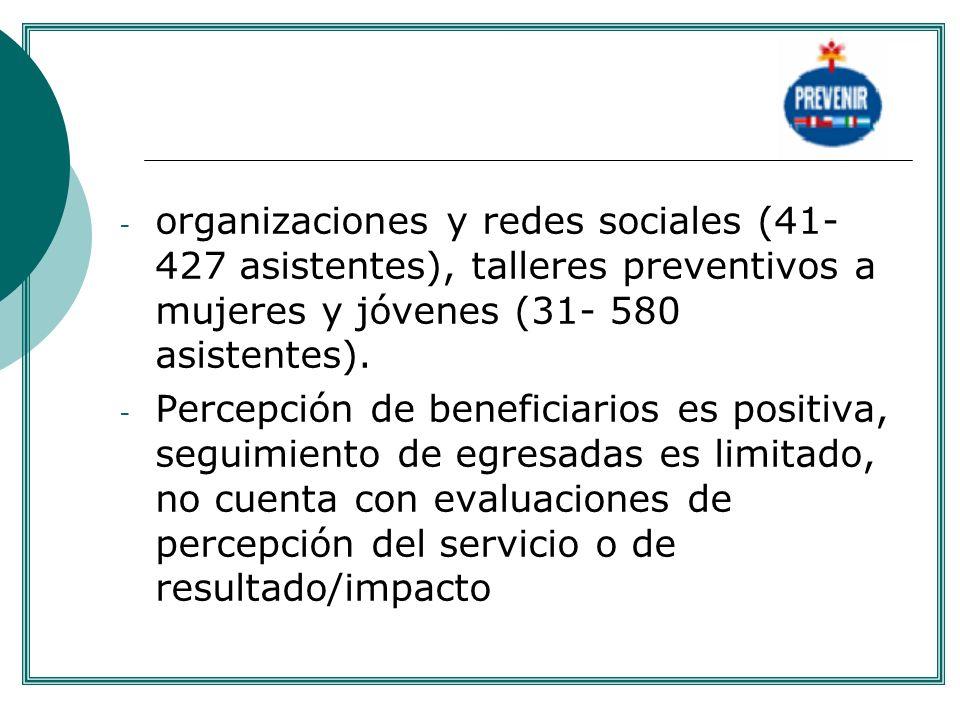 - organizaciones y redes sociales (41- 427 asistentes), talleres preventivos a mujeres y jóvenes (31- 580 asistentes). - Percepción de beneficiarios e
