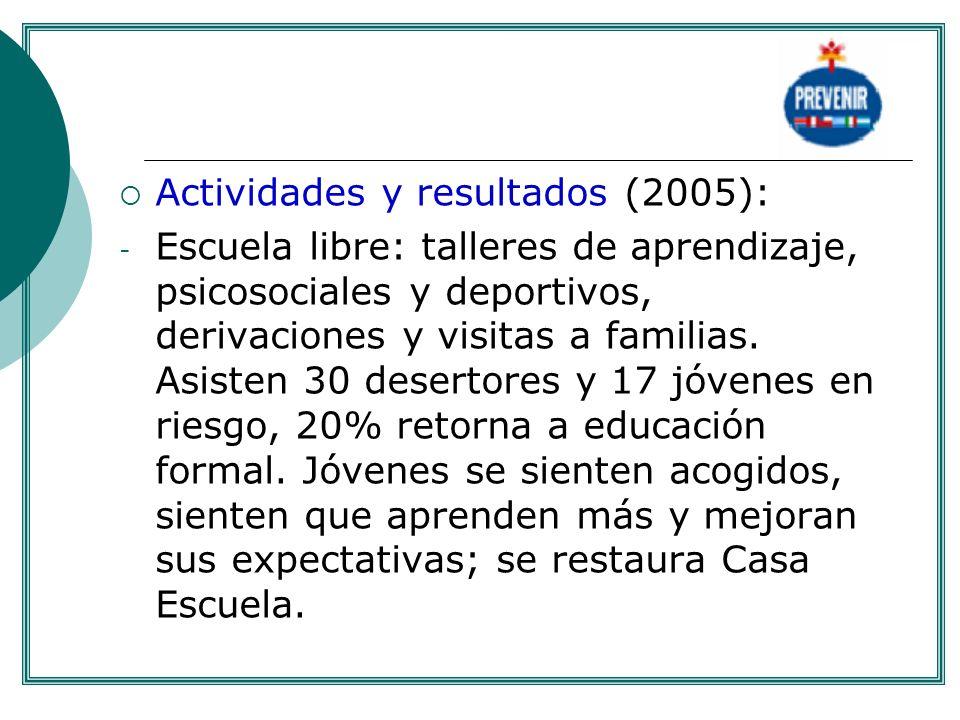 Actividades y resultados (2005): - Escuela libre: talleres de aprendizaje, psicosociales y deportivos, derivaciones y visitas a familias. Asisten 30 d