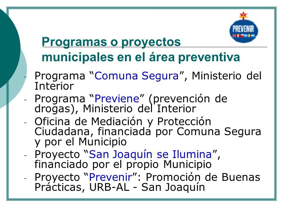 Programas o proyectos municipales en el área preventiva - Programa Comuna Segura, Ministerio del Interior - Programa Previene (prevención de drogas),