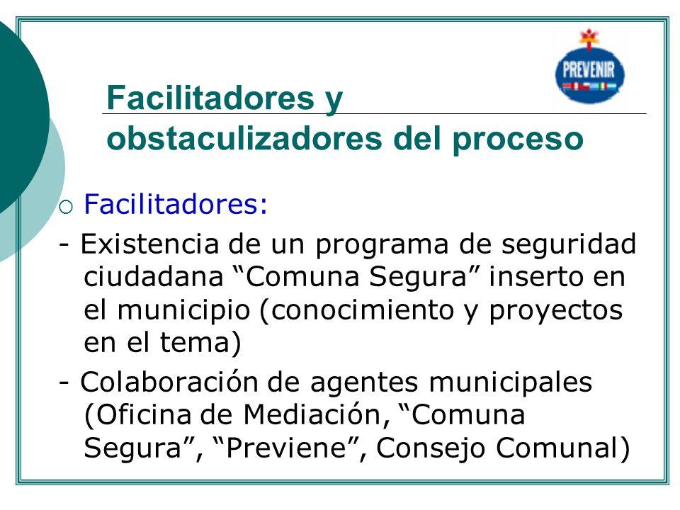 Facilitadores y obstaculizadores del proceso Facilitadores: - Existencia de un programa de seguridad ciudadana Comuna Segura inserto en el municipio (