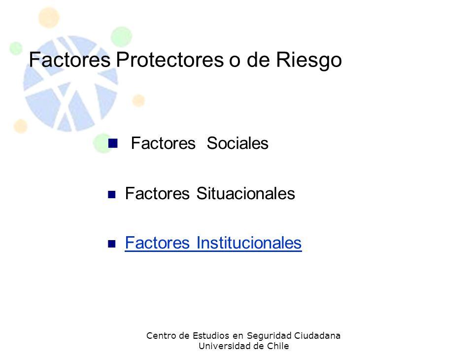 Factores Protectores o de Riesgo Factores Sociales Factores Situacionales Factores Institucionales Centro de Estudios en Seguridad Ciudadana Universid